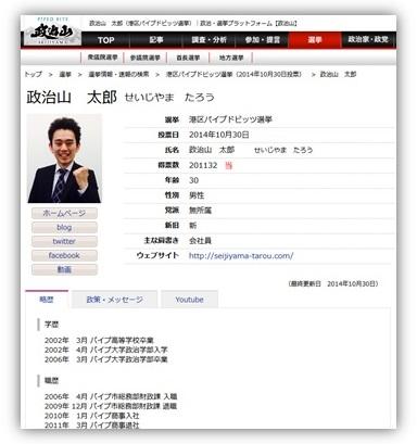 政治家プロフィール | 政治・選挙プラットフォーム【政治山】