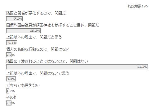 2013/4/23 - 4/30実施