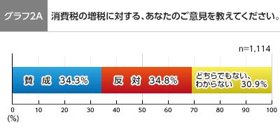 inv12_graph2a