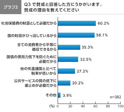 inv12_graph3