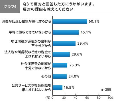 inv12_graph4