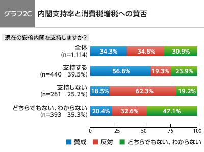 inv12_graph2c