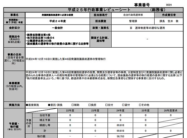 第46回衆議院議員総選挙-行政事業レビューシート(総務省)