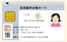 住民基本台帳カード顔写真入りイメージ