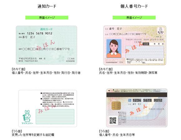 マイナンバーの通知カードと個人カード