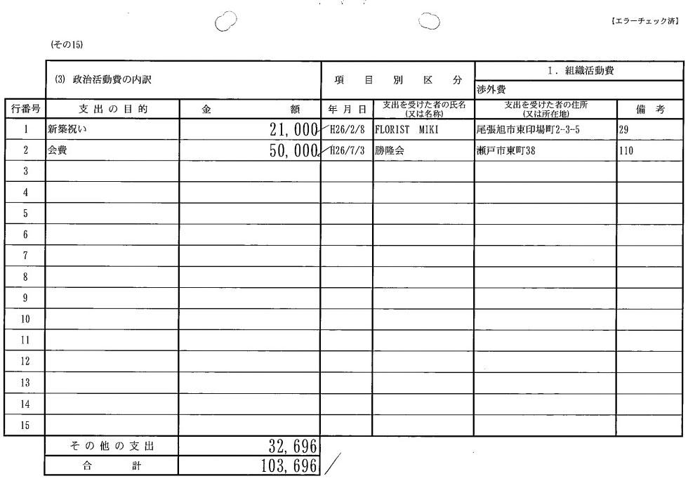 平成26年の収支報告書に記載されている「新築祝い2万1000円」