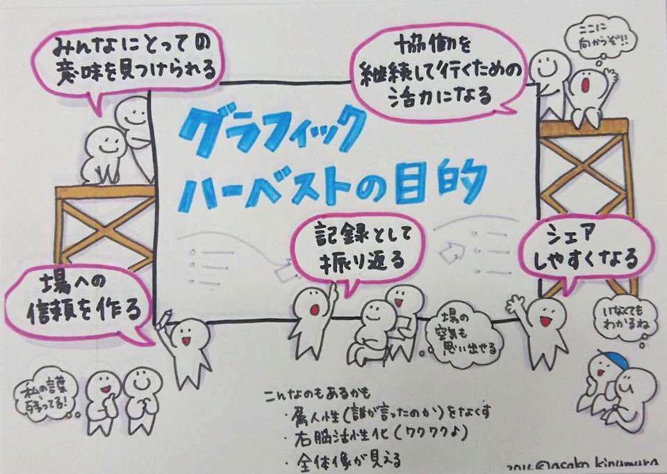 絹村さんのグラフィック・コミュニケーション