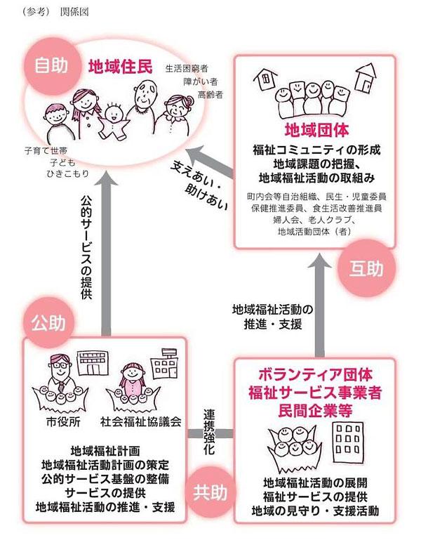 久慈市役所米内さんのグラフィック・コミュニケーション