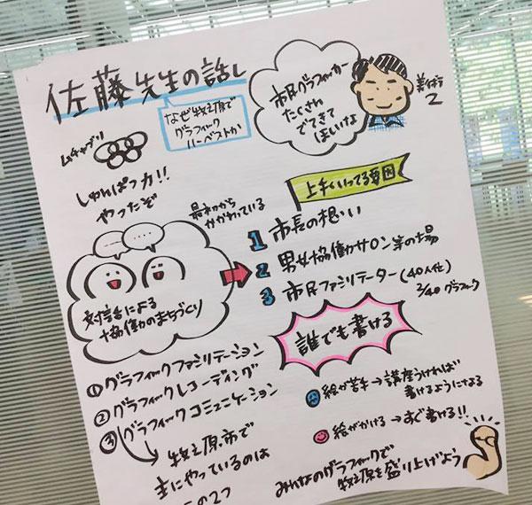 絹村さんが筆者の話をまとめたグラフィック・レコーデイング