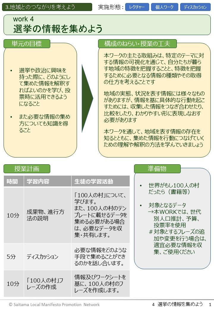 (副教材『選挙の情報を集めよう』より(スライド1))