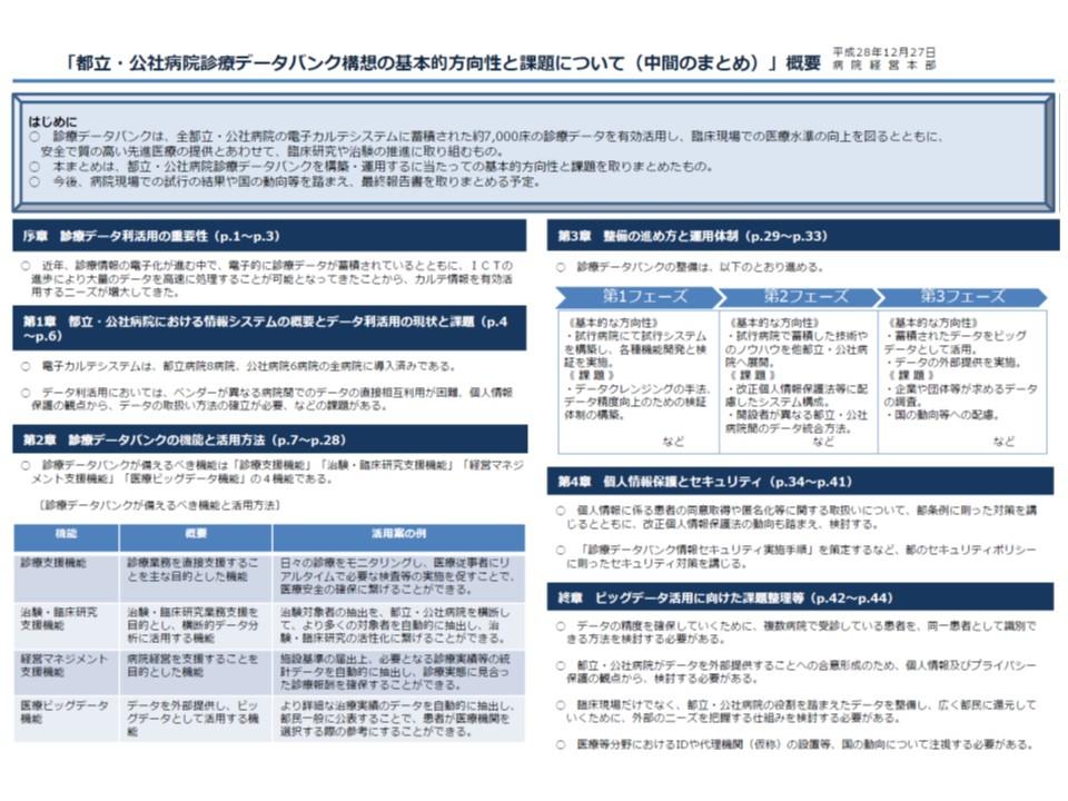 都立・公社病院診療データバンク構想の概要