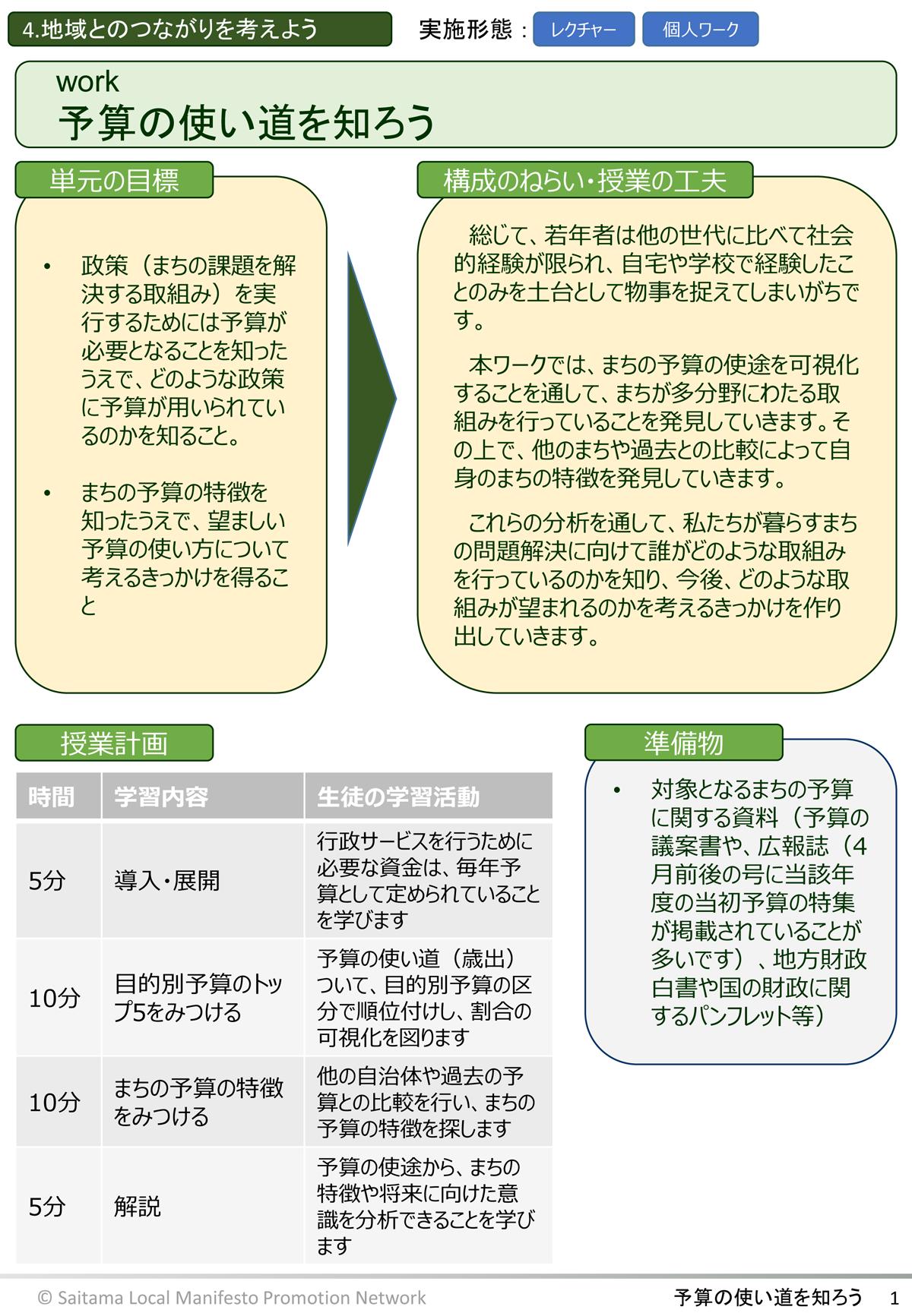 副教材『予算の使い道を知ろう』より(スライド1)