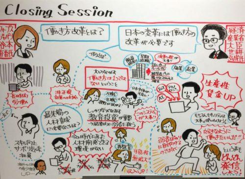 グラフィックレコーディングにまとめられた世耕大臣のセッション
