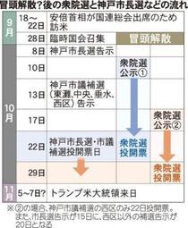 神戸市長選、衆院選と同日へ 10月29日総選挙なら、予定の22日から変更