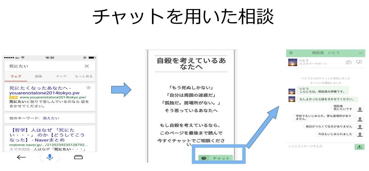 チャットを用いた相談のイメージ