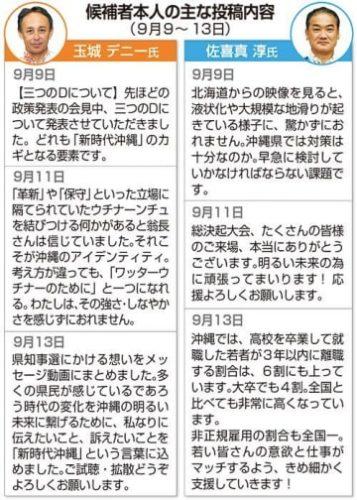 沖縄県知事選、ツイッター分析 ネット選挙、目的逸脱も