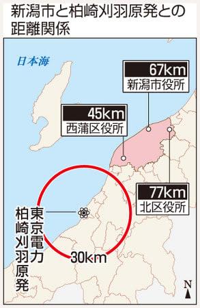 新潟市長選4候補「将来的に脱原発」 事前同意については意見分かれる
