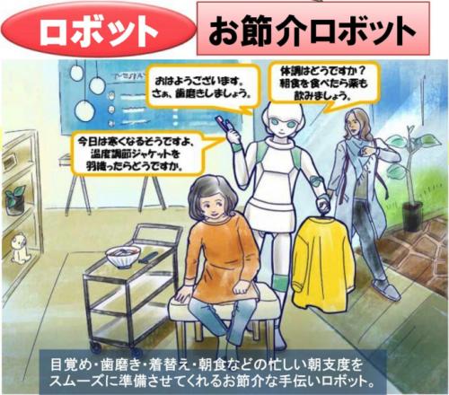ロボット お節介ロボット