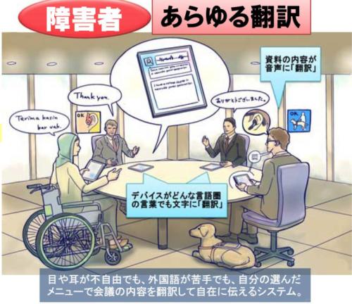 障害者 あらゆる翻訳