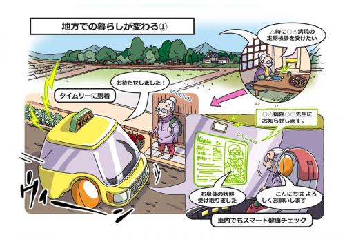 地方での暮らしが変わる(1)