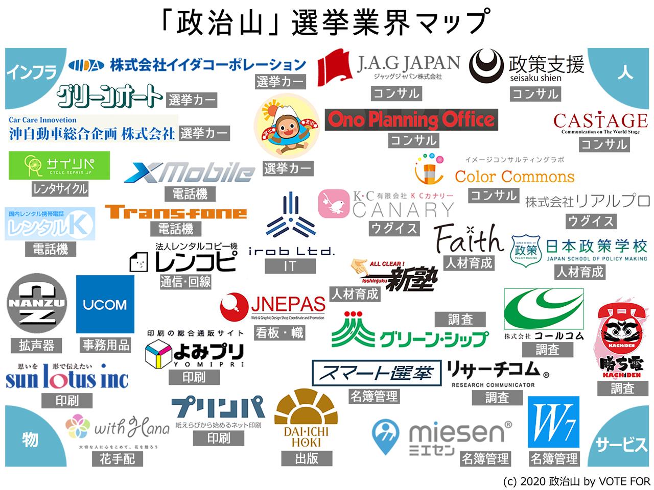 選挙業界マップV11
